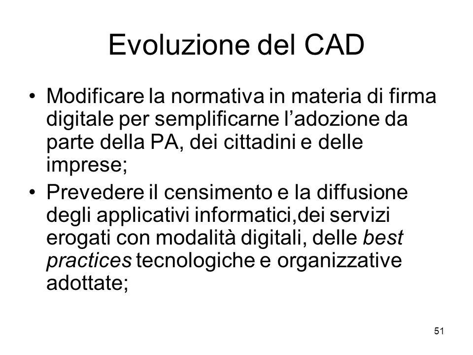 Evoluzione del CAD