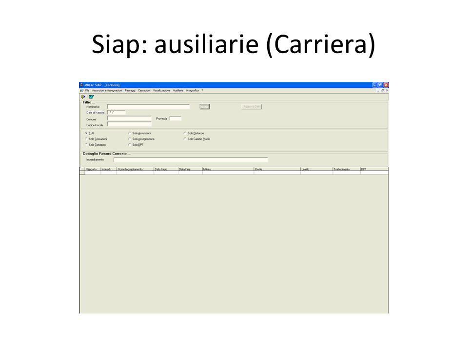 Siap: ausiliarie (Carriera)