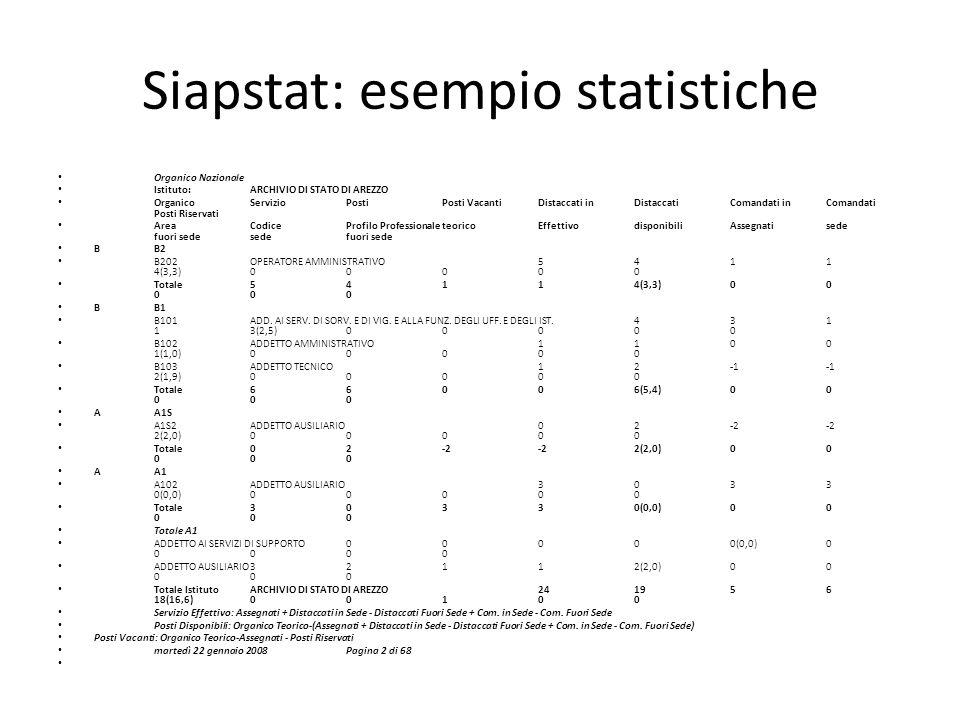 Siapstat: esempio statistiche