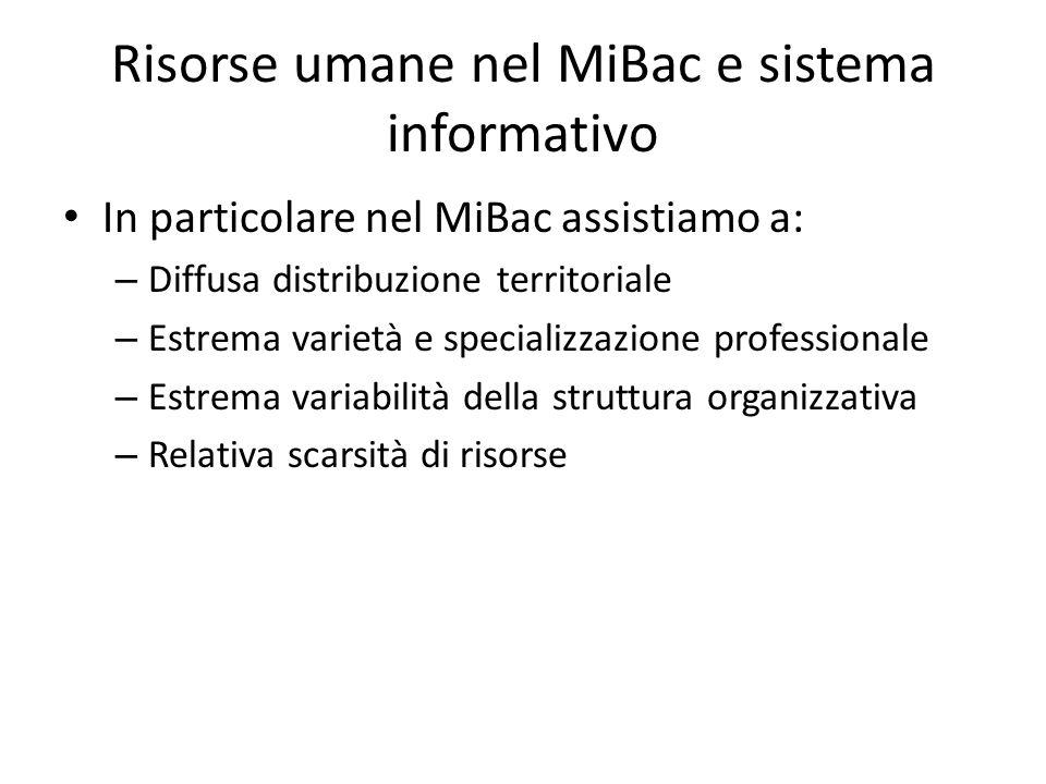 Risorse umane nel MiBac e sistema informativo