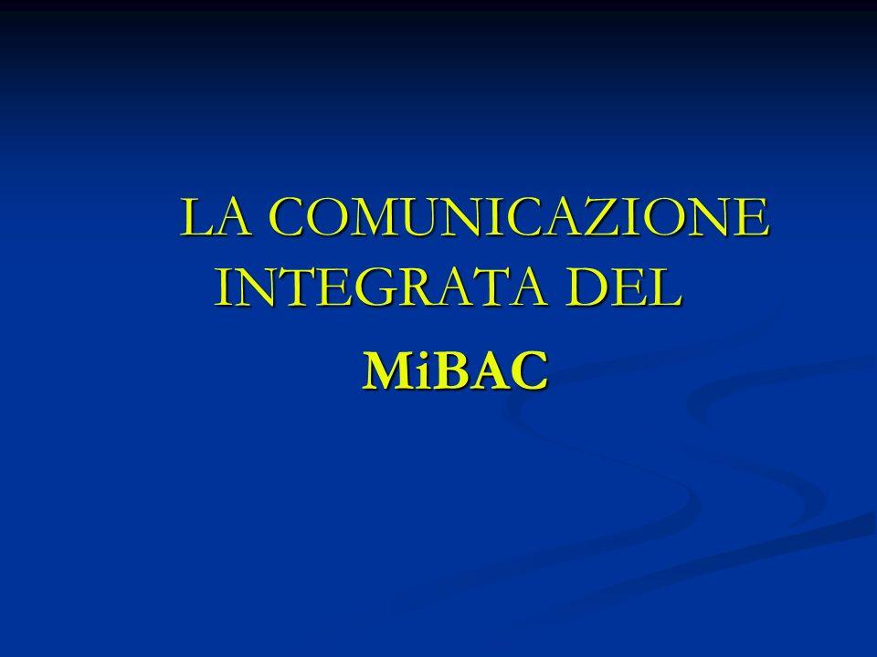 LA COMUNICAZIONE INTEGRATA DEL