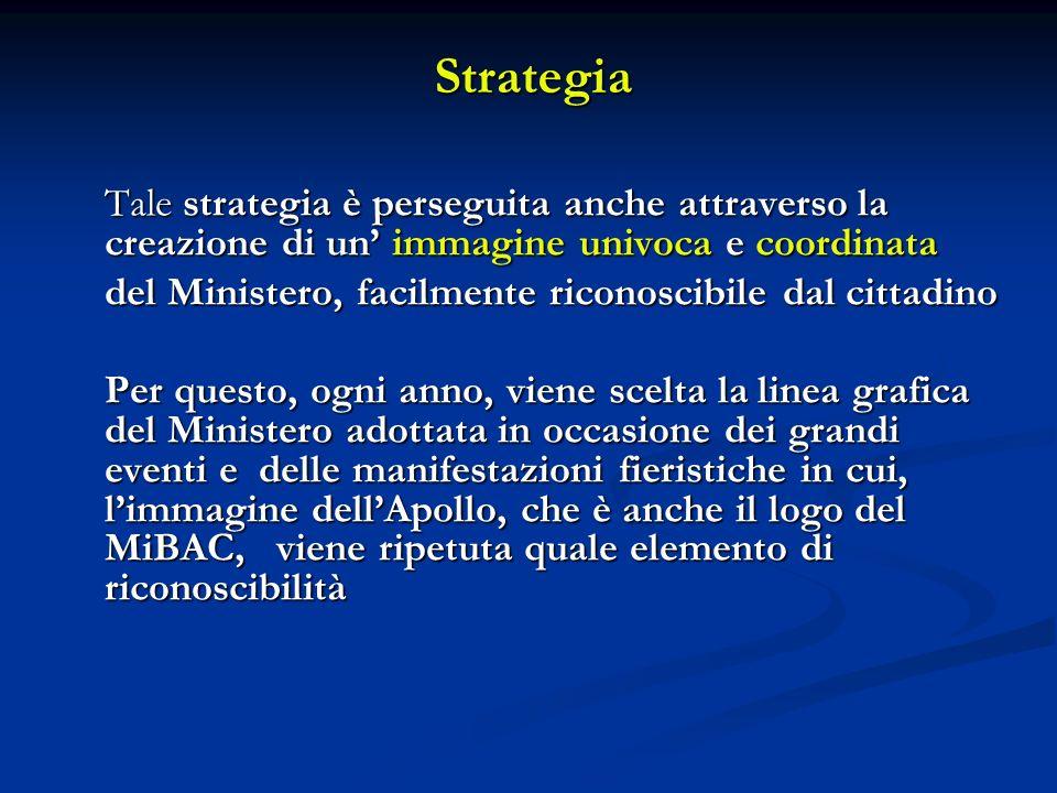 Strategia Tale strategia è perseguita anche attraverso la creazione di un' immagine univoca e coordinata.
