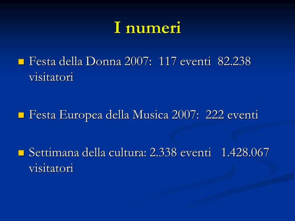 I numeri Festa della Donna 2007: 117 eventi 82.238 visitatori