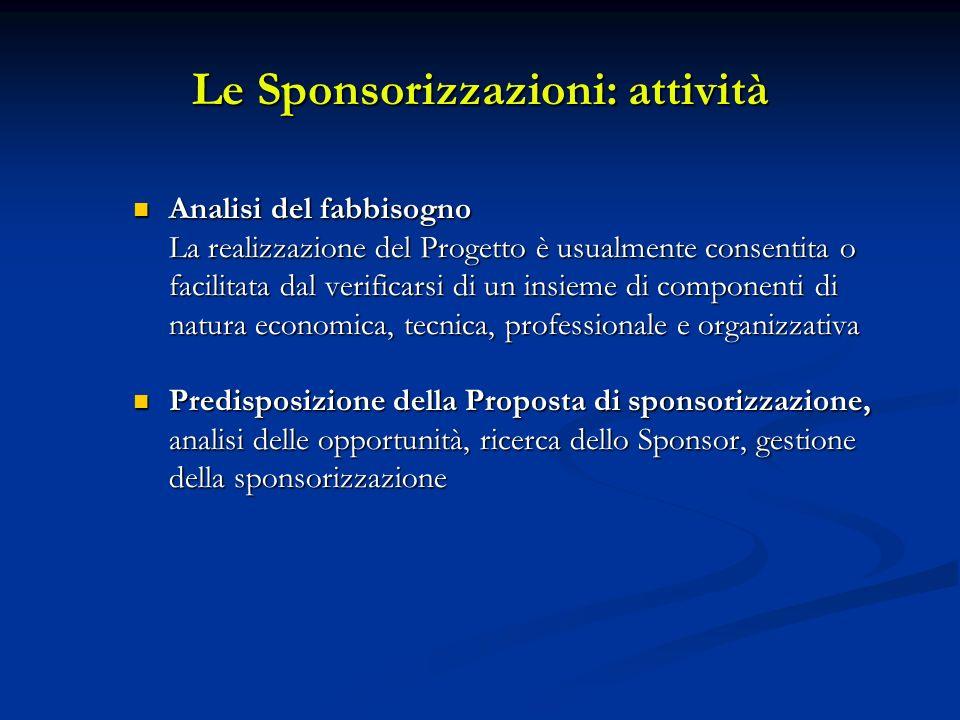 Le Sponsorizzazioni: attività