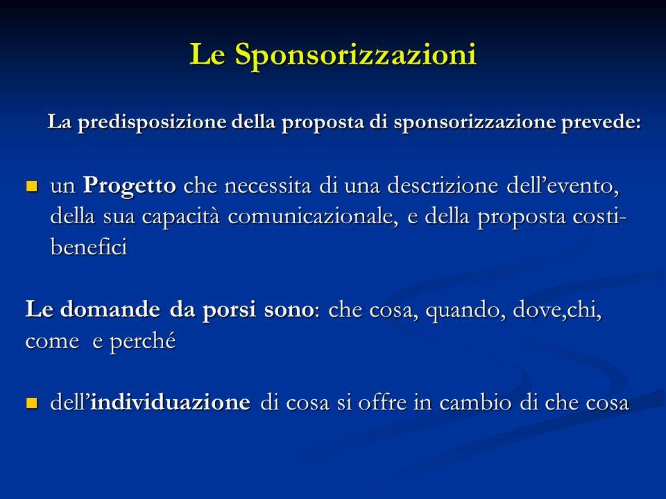 Le Sponsorizzazioni La predisposizione della proposta di sponsorizzazione prevede: