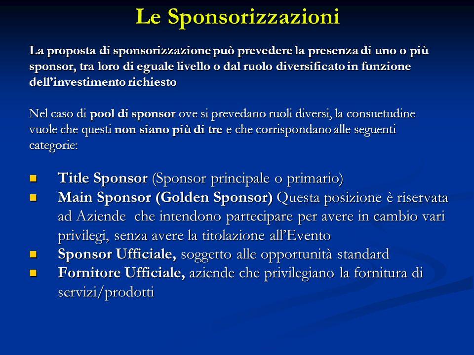 Le Sponsorizzazioni Title Sponsor (Sponsor principale o primario)