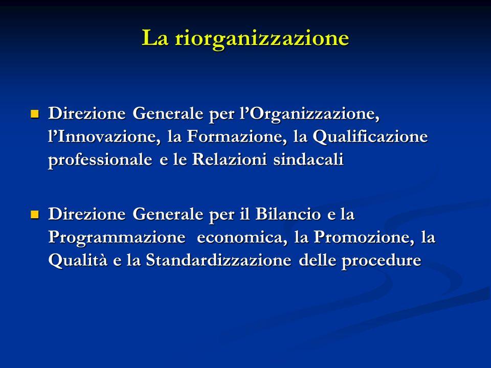 La riorganizzazione Direzione Generale per l'Organizzazione, l'Innovazione, la Formazione, la Qualificazione professionale e le Relazioni sindacali.
