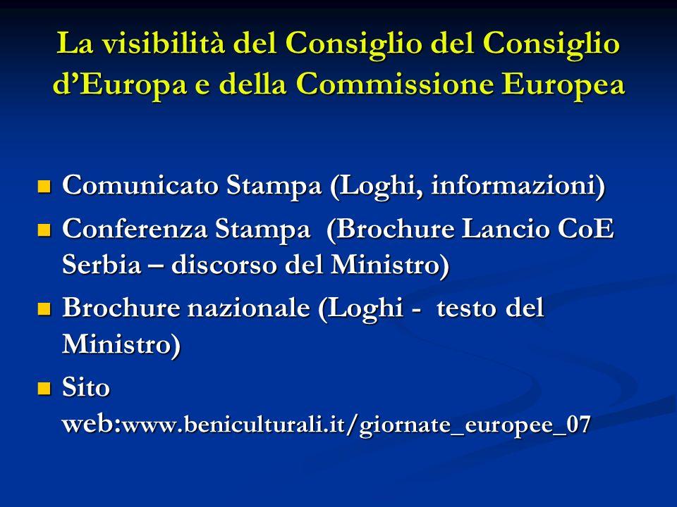 La visibilità del Consiglio del Consiglio d'Europa e della Commissione Europea