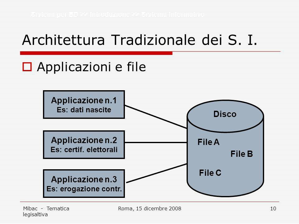 Architettura Tradizionale dei S. I.