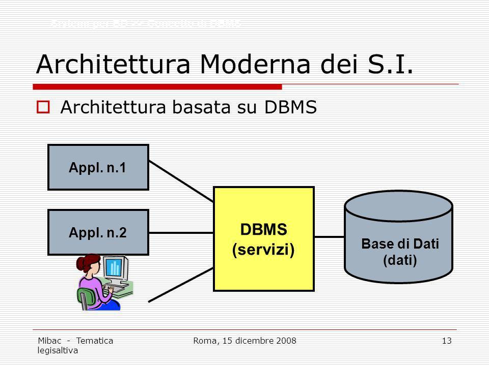 Architettura Moderna dei S.I.