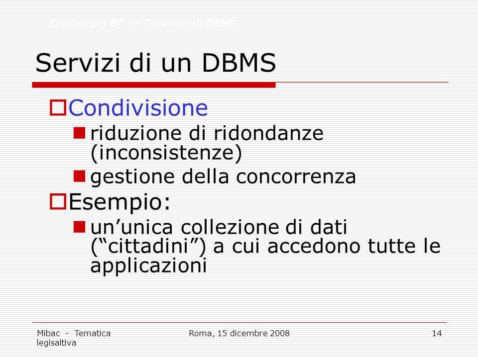 Servizi di un DBMS Condivisione Esempio:
