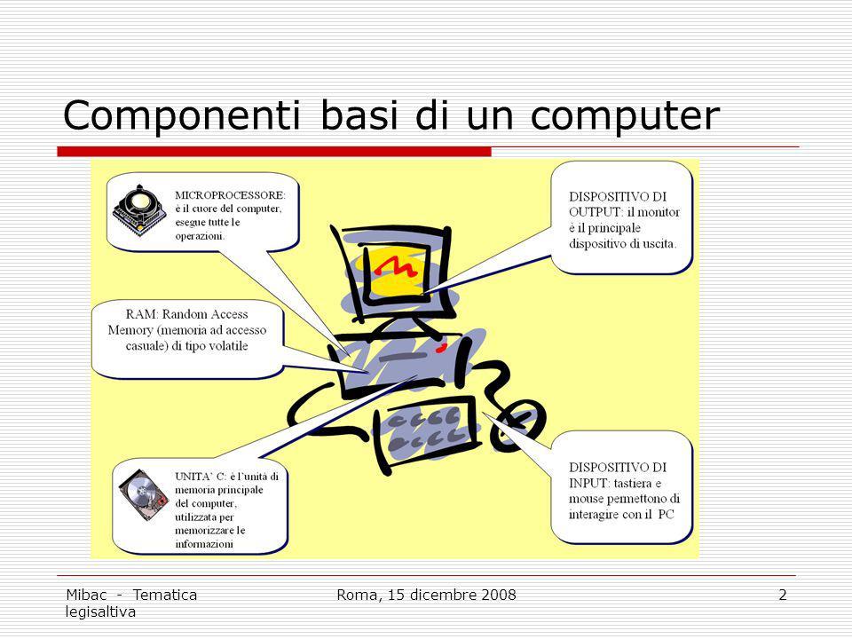 Componenti basi di un computer
