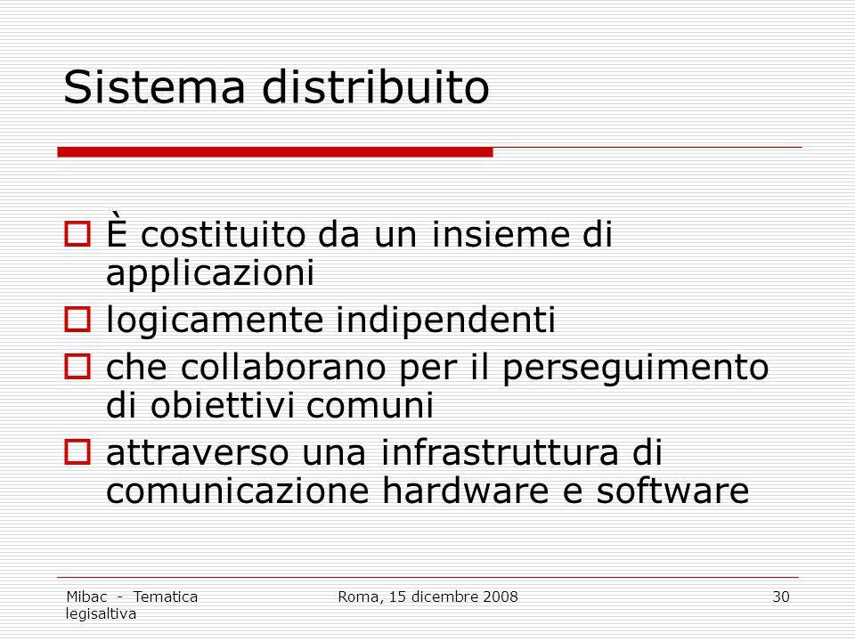 Sistema distribuito È costituito da un insieme di applicazioni