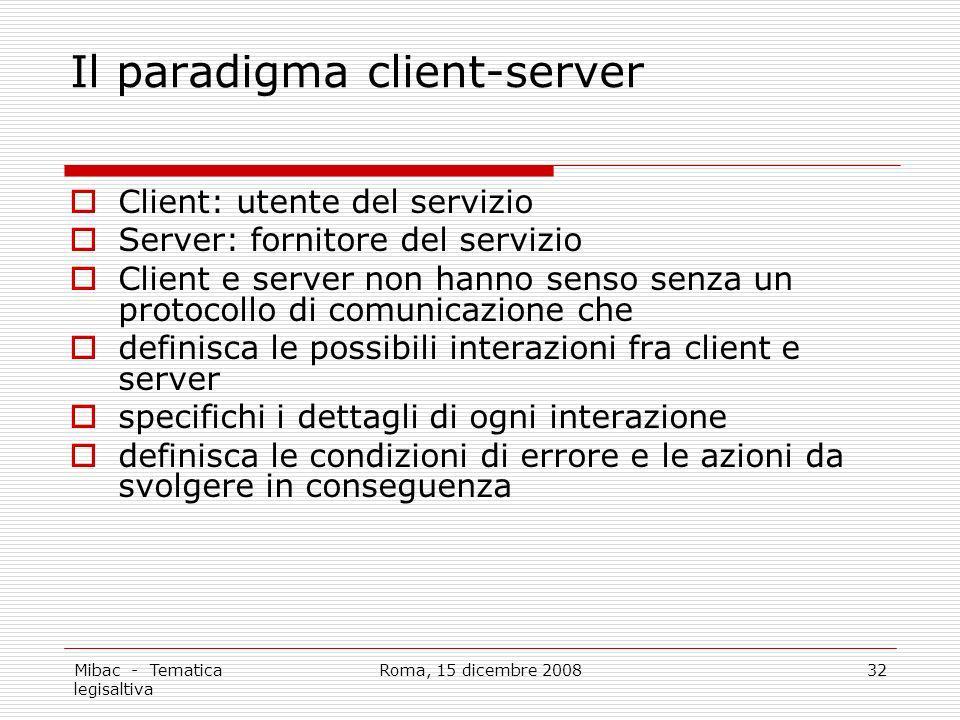 Il paradigma client-server