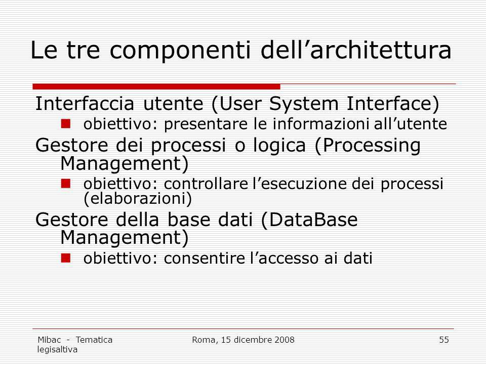 Le tre componenti dell'architettura