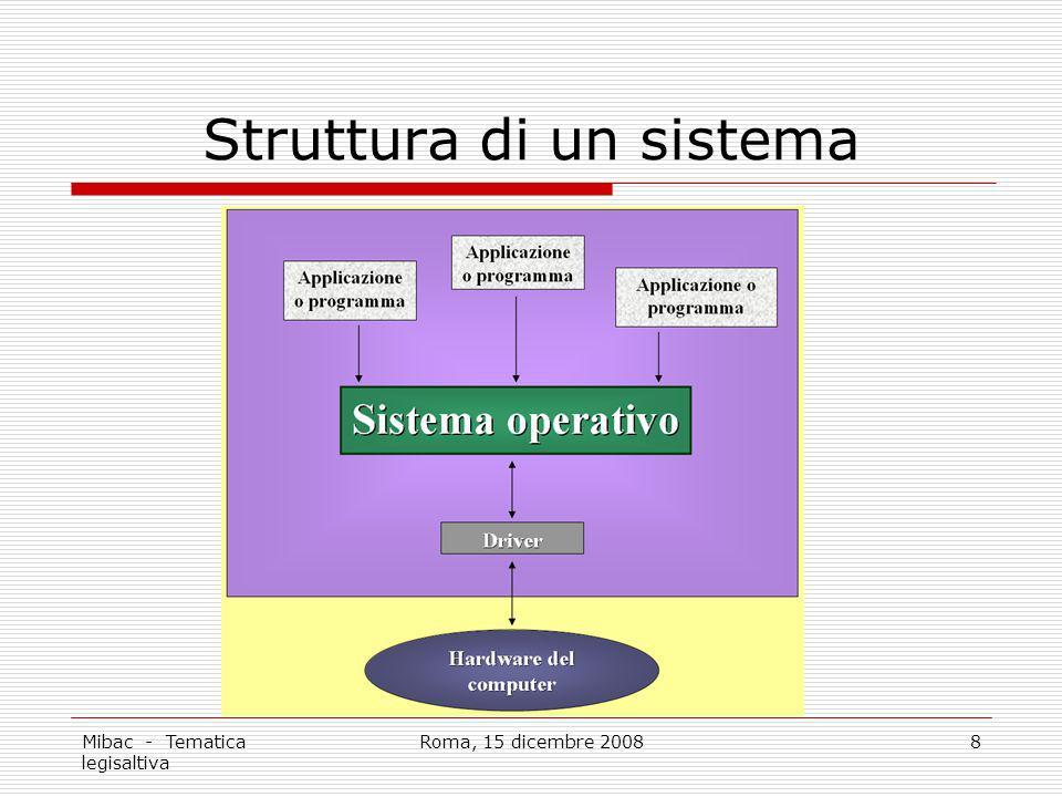 Struttura di un sistema