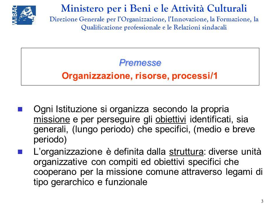 Premesse Organizzazione, risorse, processi/1