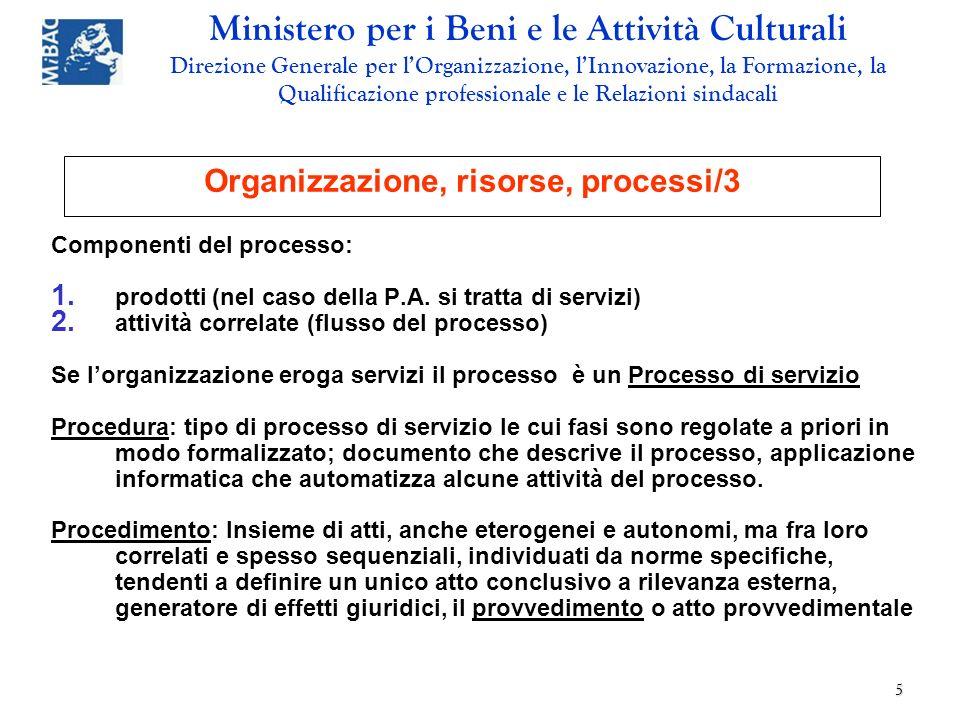 Organizzazione, risorse, processi/3