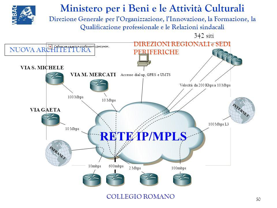 RETE IP/MPLS 342 siti DIREZIONI REGIONALI e SEDI PERIFERICHE