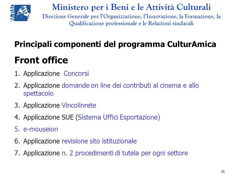 Front office Principali componenti del programma CulturAmica