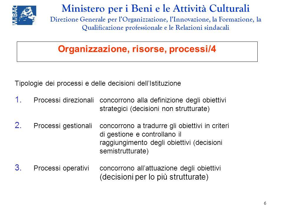 Organizzazione, risorse, processi/4