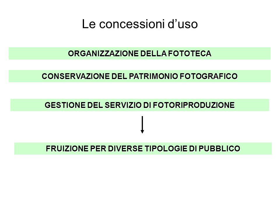 Le concessioni d'uso ORGANIZZAZIONE DELLA FOTOTECA