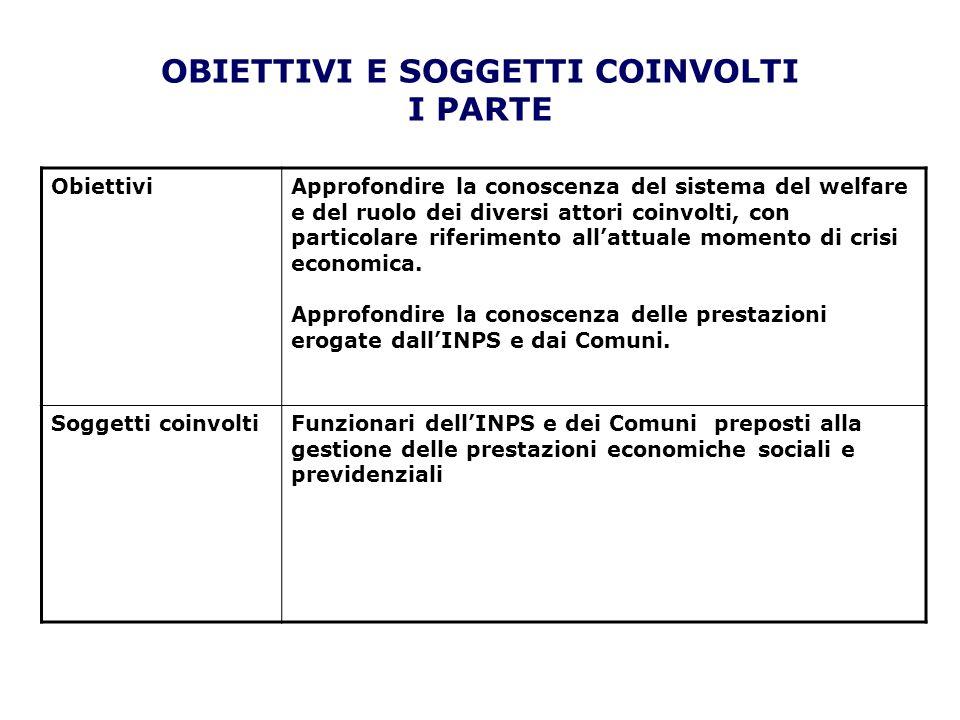 OBIETTIVI E SOGGETTI COINVOLTI I PARTE