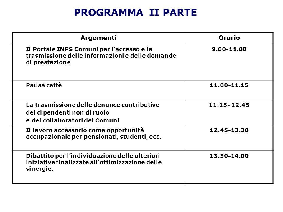 PROGRAMMA II PARTE Argomenti Orario