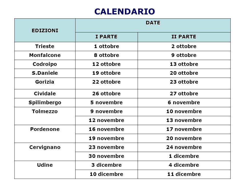 CALENDARIO EDIZIONI DATE I PARTE II PARTE Trieste 1 ottobre 2 ottobre