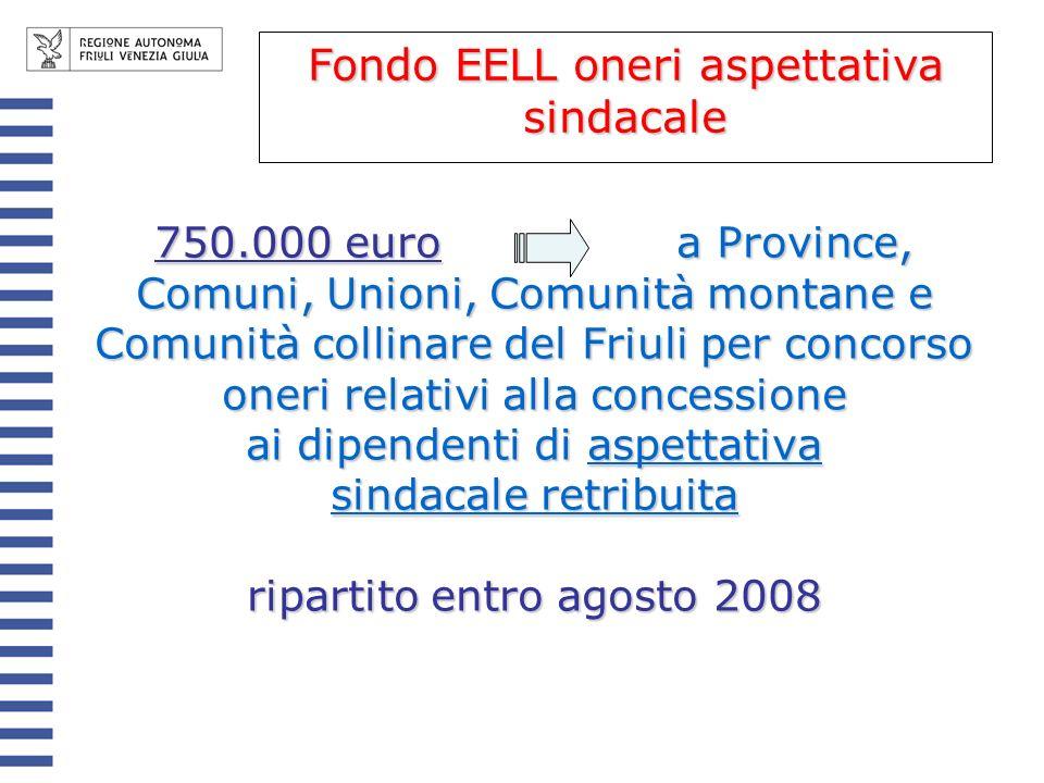 Fondo EELL oneri aspettativa sindacale