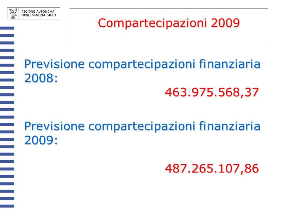 Compartecipazioni 2009 Previsione compartecipazioni finanziaria 2008: 463.975.568,37.