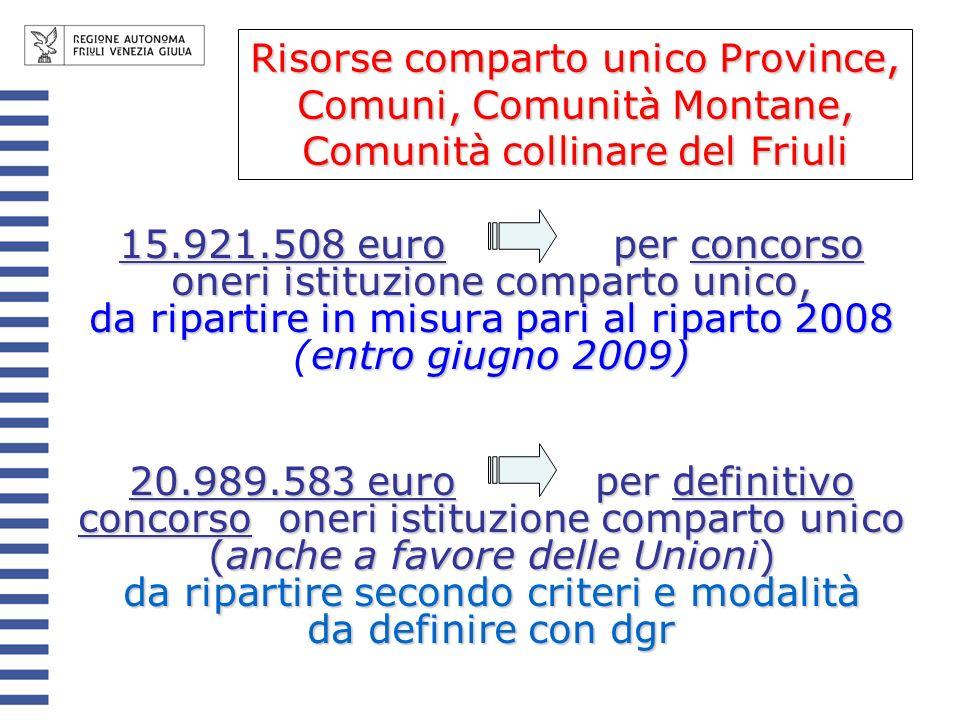 Risorse comparto unico Province, Comuni, Comunità Montane, Comunità collinare del Friuli