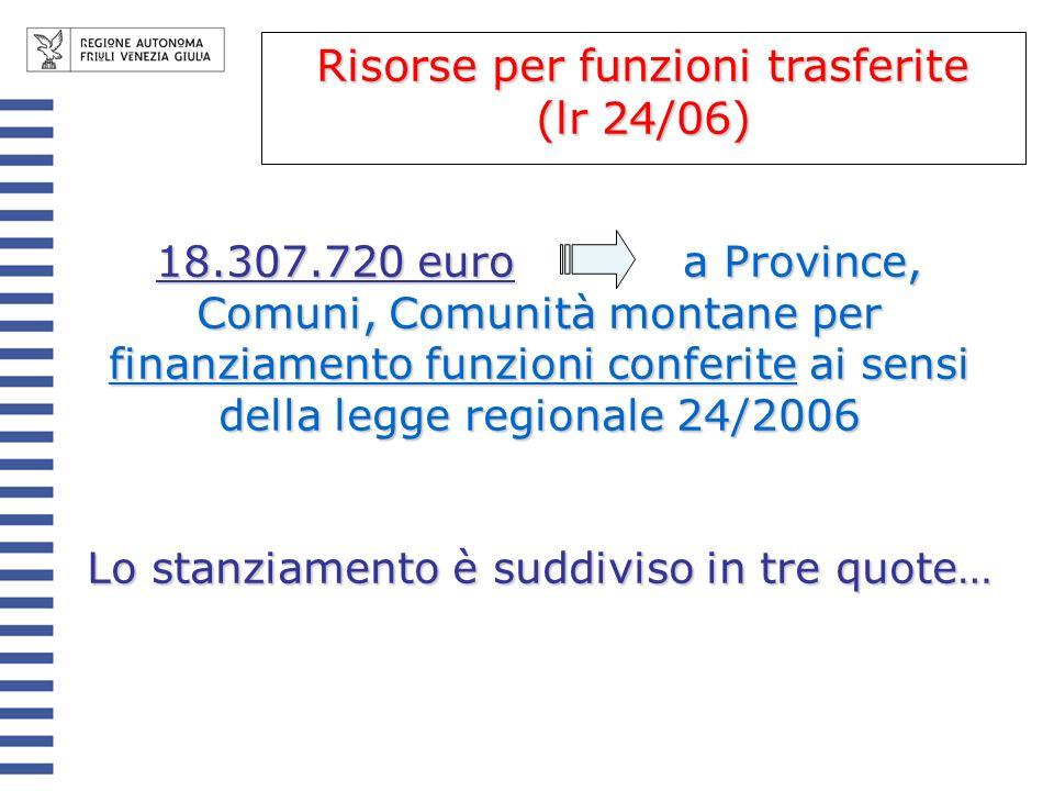 Risorse per funzioni trasferite (lr 24/06)