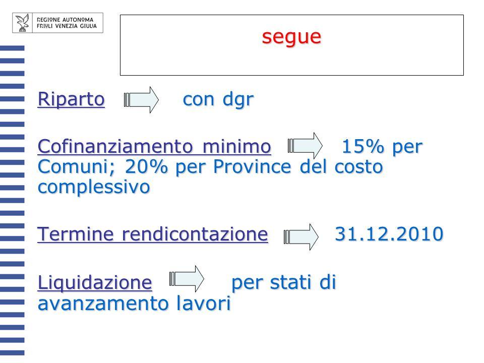 segueRiparto con dgr. Cofinanziamento minimo 15% per Comuni; 20% per Province del costo complessivo.
