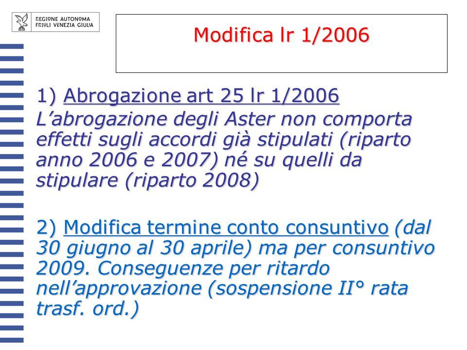 Modifica lr 1/2006 1) Abrogazione art 25 lr 1/2006