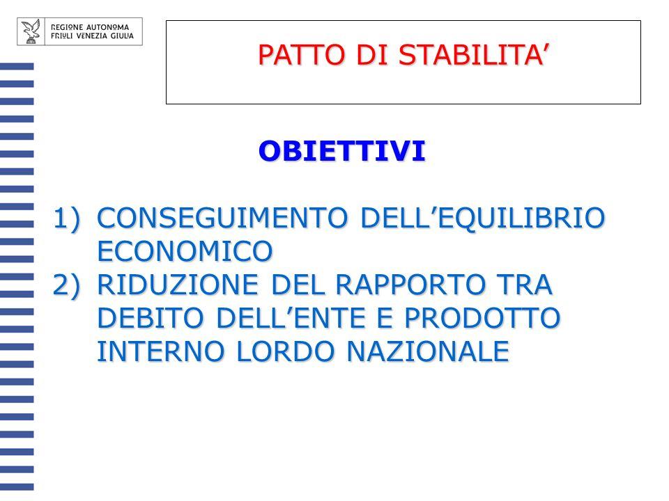 PATTO DI STABILITA'OBIETTIVI. CONSEGUIMENTO DELL'EQUILIBRIO ECONOMICO.