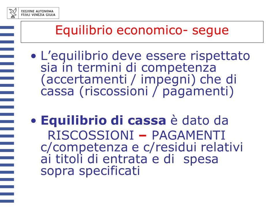 Equilibrio economico- segue