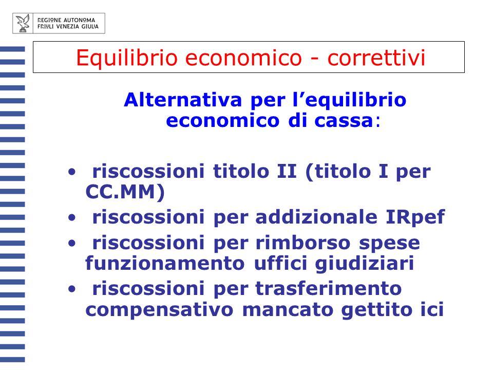 Alternativa per l'equilibrio economico di cassa: