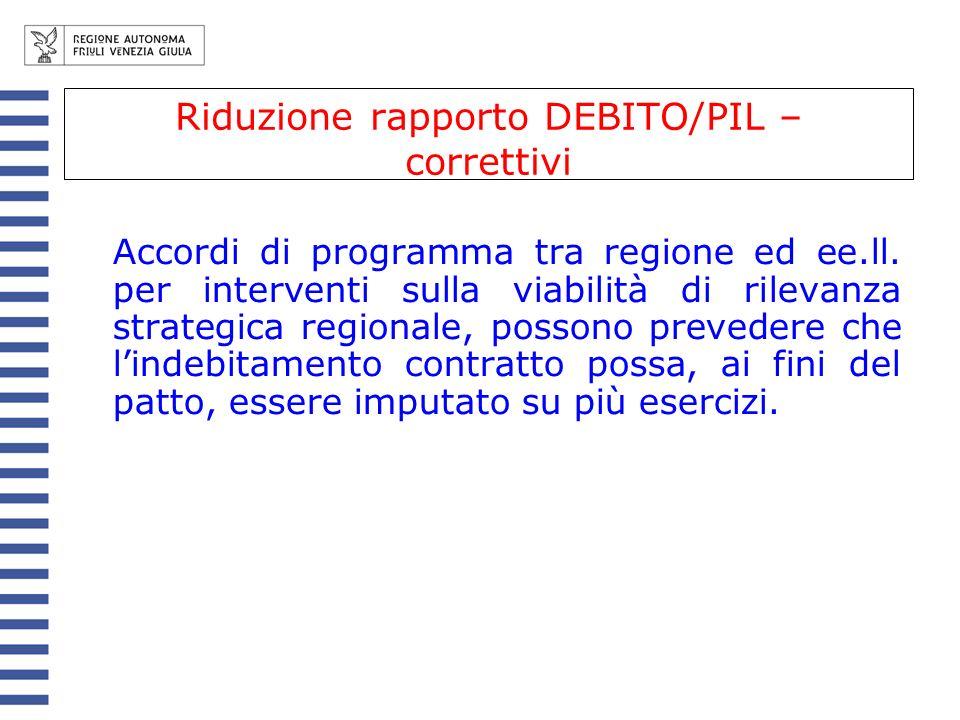 Riduzione rapporto DEBITO/PIL – correttivi