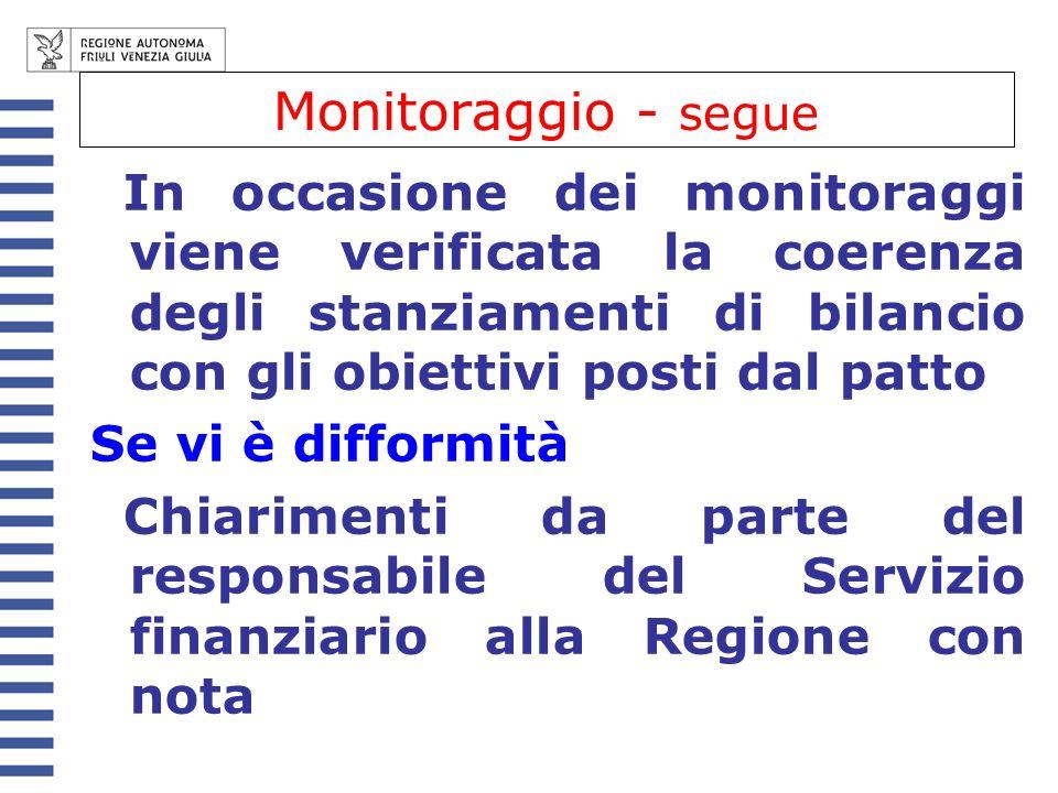 Monitoraggio - segue In occasione dei monitoraggi viene verificata la coerenza degli stanziamenti di bilancio con gli obiettivi posti dal patto.