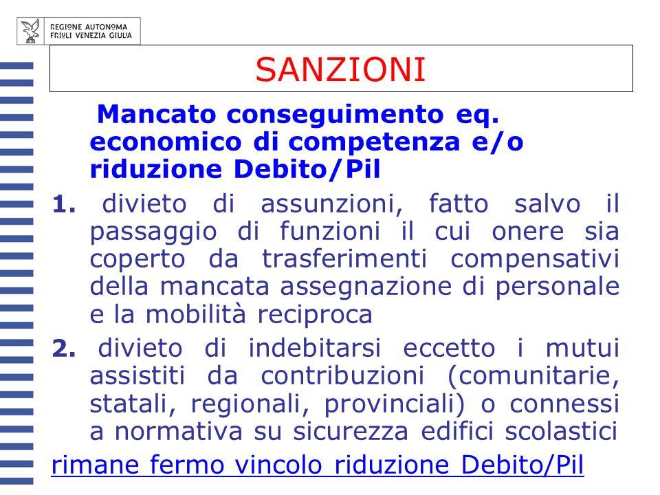 SANZIONI Mancato conseguimento eq. economico di competenza e/o riduzione Debito/Pil.