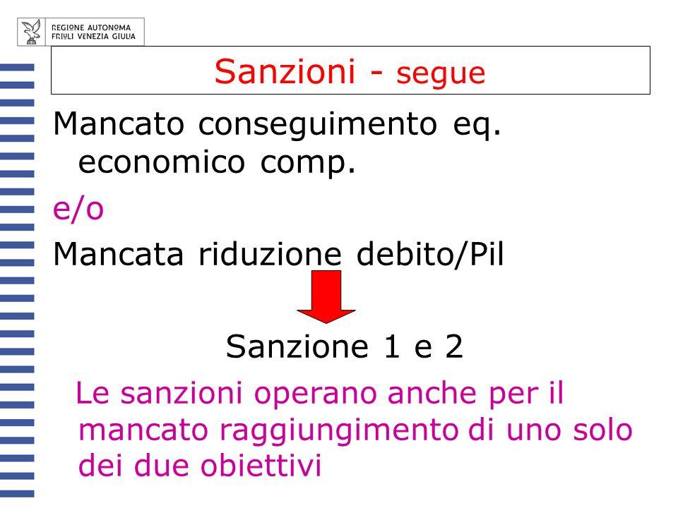 Sanzioni - segue Mancato conseguimento eq. economico comp. e/o