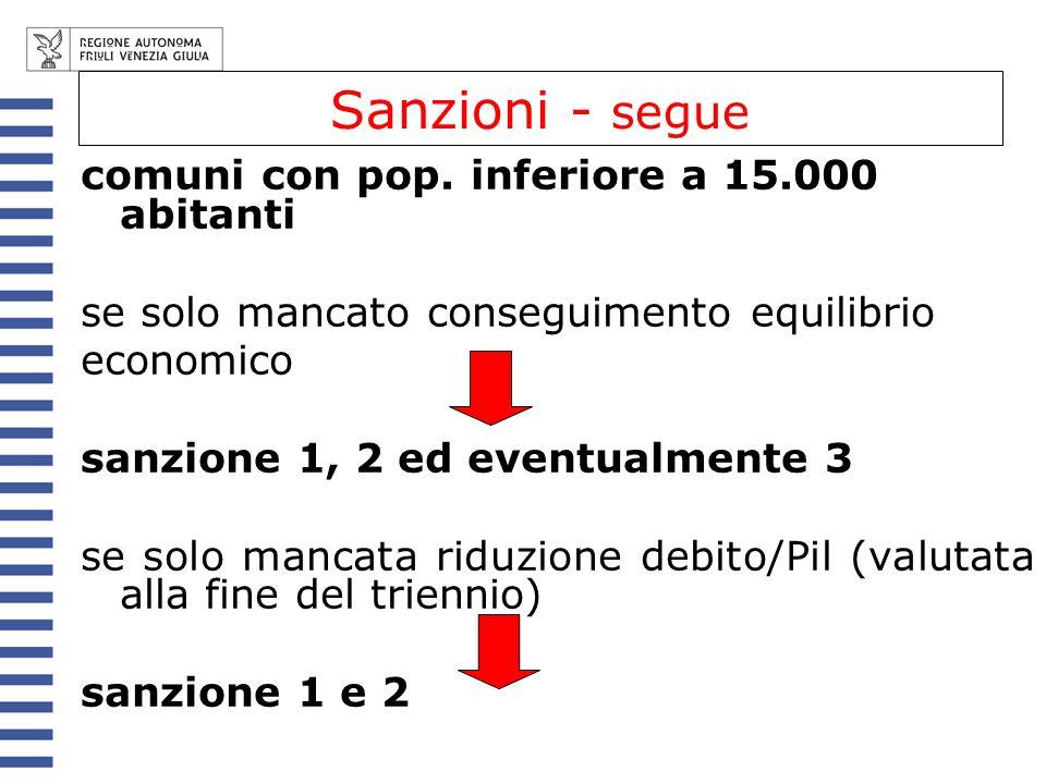 Sanzioni - segue comuni con pop. inferiore a 15.000 abitanti