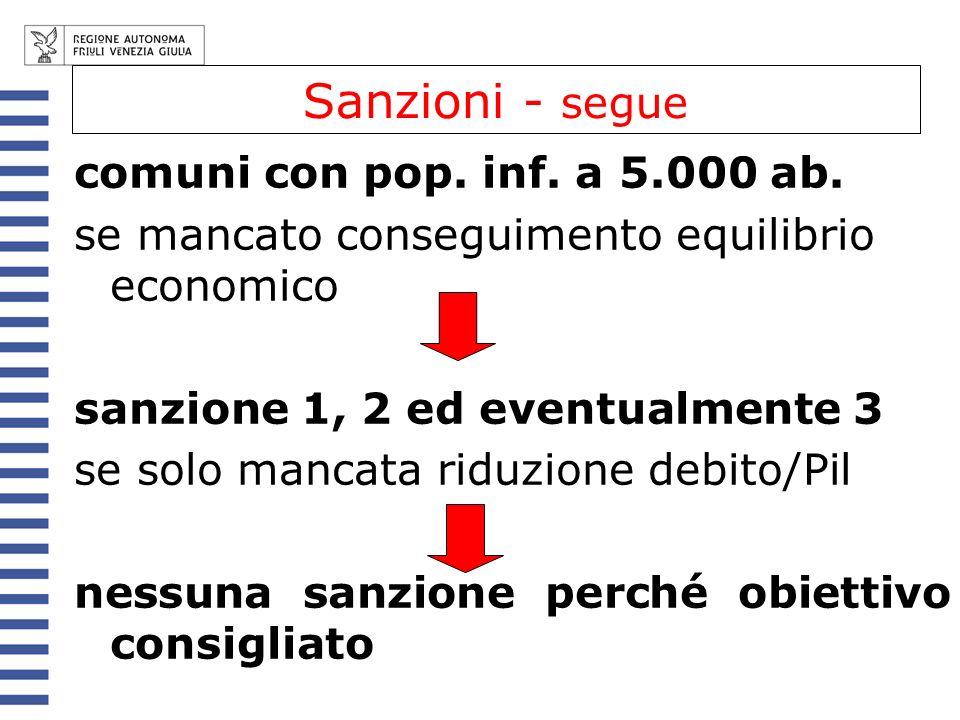 Sanzioni - segue comuni con pop. inf. a 5.000 ab.