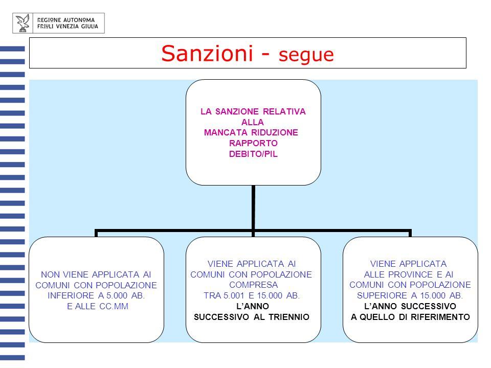 Sanzioni - segue