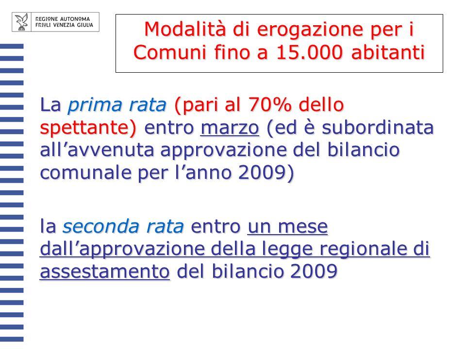 Modalità di erogazione per i Comuni fino a 15.000 abitanti