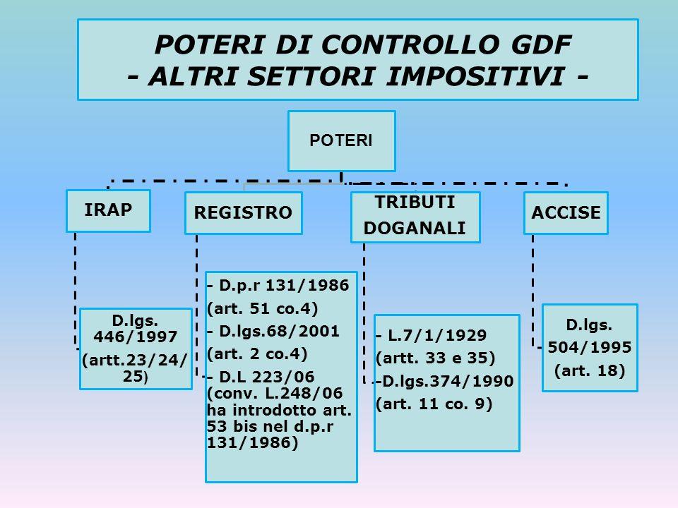 POTERI DI CONTROLLO GDF - ALTRI SETTORI IMPOSITIVI -