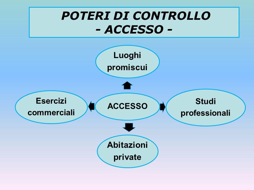 POTERI DI CONTROLLO - ACCESSO -
