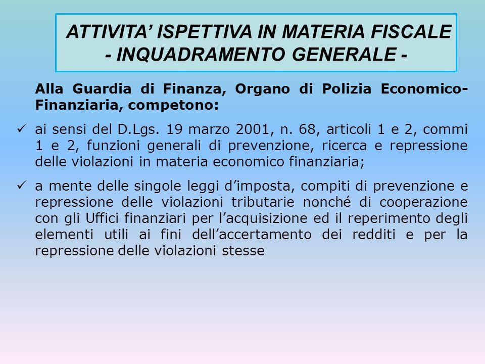 ATTIVITA' ISPETTIVA IN MATERIA FISCALE - INQUADRAMENTO GENERALE -