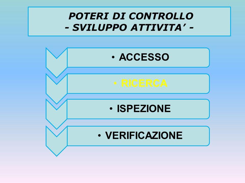 POTERI DI CONTROLLO - SVILUPPO ATTIVITA' -